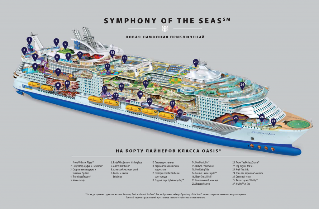 Круизный лайнер Symphony of the Seas